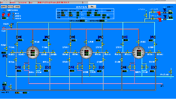【雷恒控制】SCADA系统